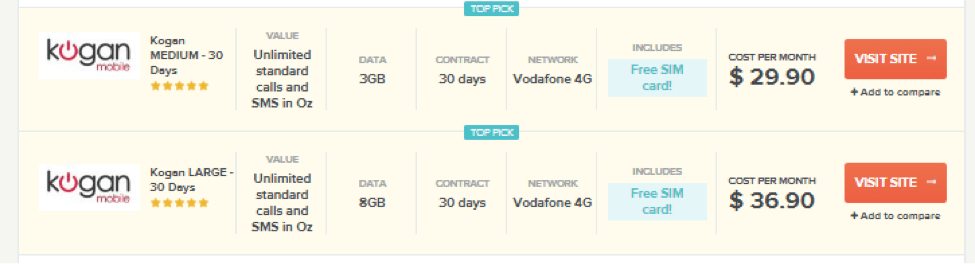 Is 2GB of Mobile Data Enough In A Phone Plan ?