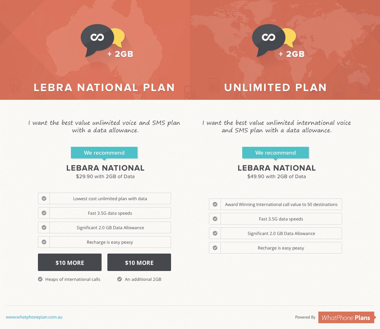 Lebara_Unlimited_2