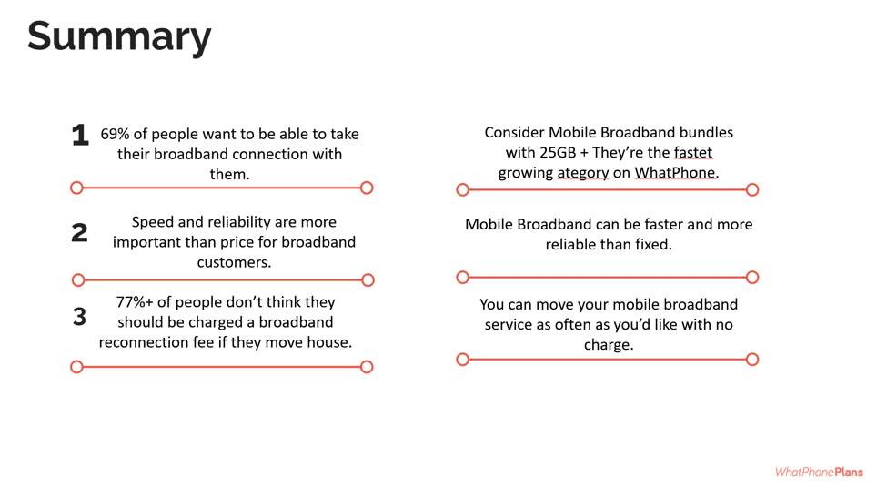 Summary of 2017 WhatPhone survey. 3 basics to consider in your phone plan.