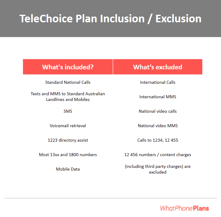 TeleChoice Plan Inclusion / Exclusion