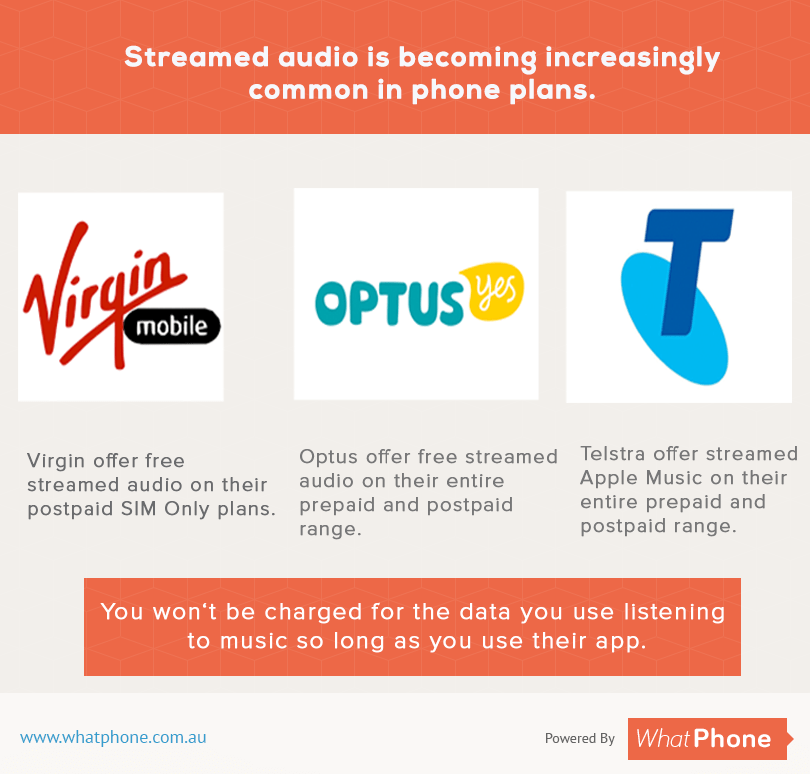 Virgin, Optus, Telstra and more all provide free streamed audio as part of their phone plans.