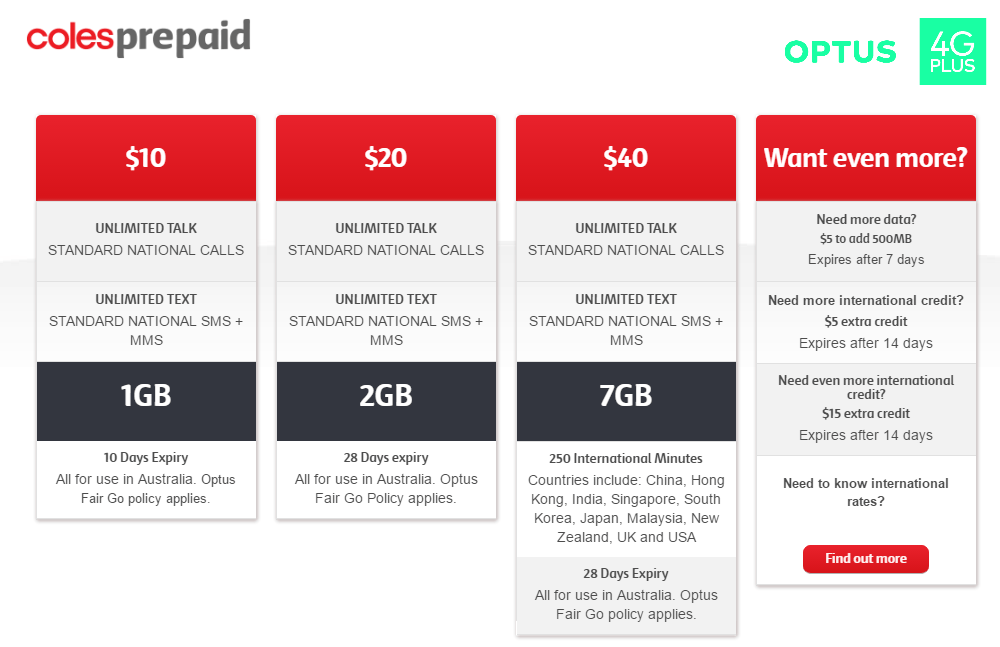 This is Coles' current prepaid plan range