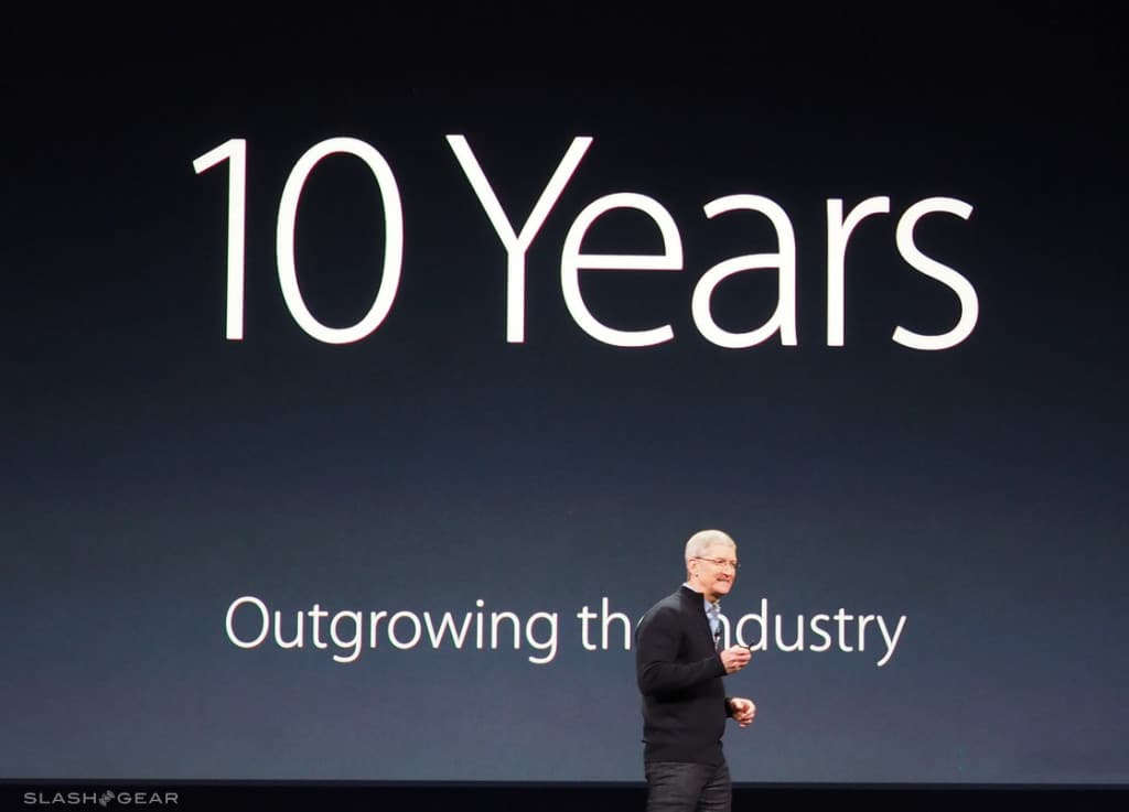 Apple 10 years