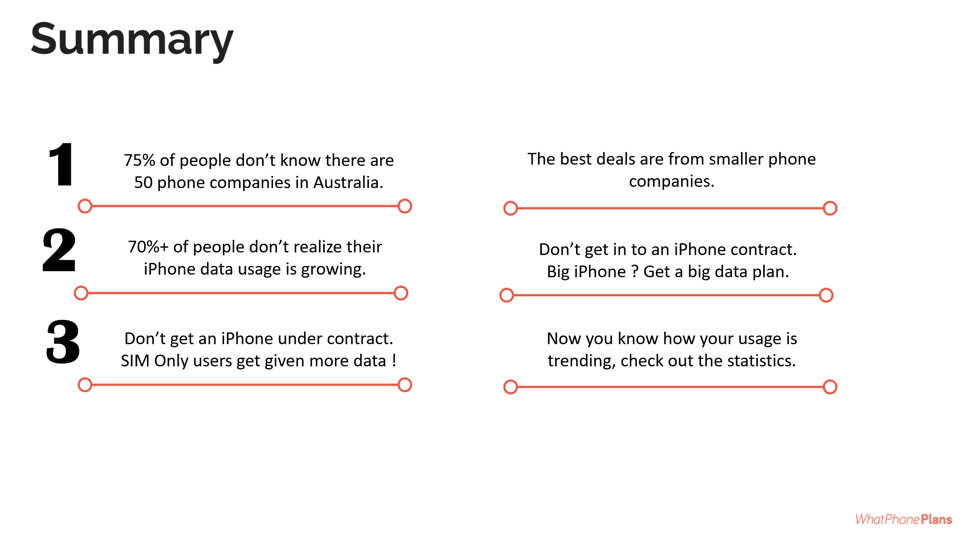 Summary of 2017 WhatPhone survey, adapted to service the needs of iPhone users. Know your options, know your data usage and don't buy an iPhone under contract