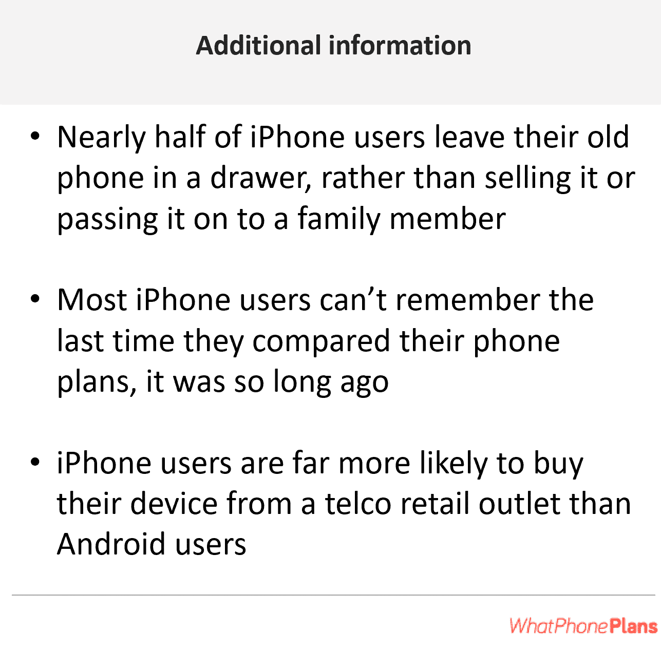 Most iPhone users can't remember the last time they compared their phone plan – because it was so long ago.