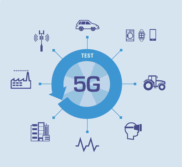 5G applications are still yet to come.