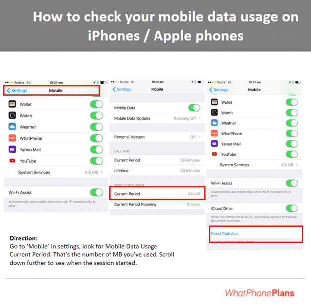 How to check your mobile data usage on iPhones / Apple phone