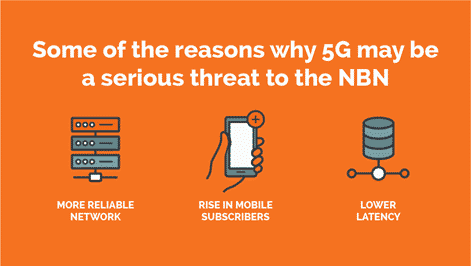5G vs NBN.