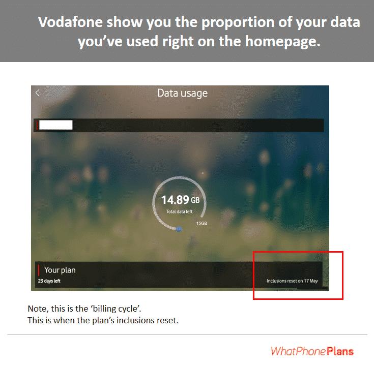 Vodafone data usage homepage