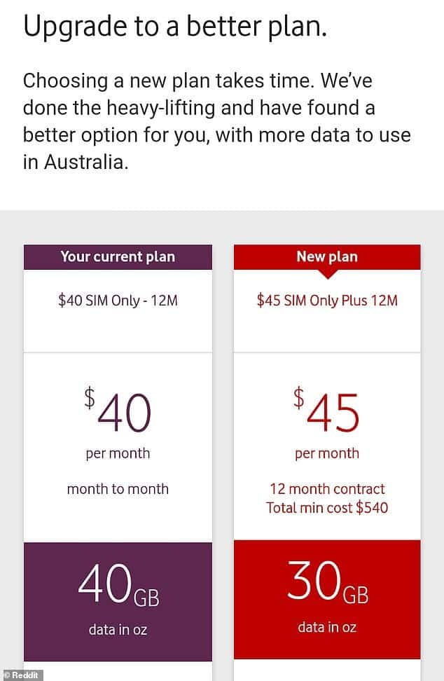 Vodafone exposed by customer for shady offer.