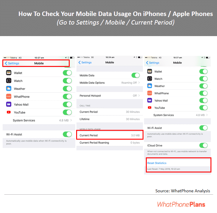 Checking data usage on iPhone