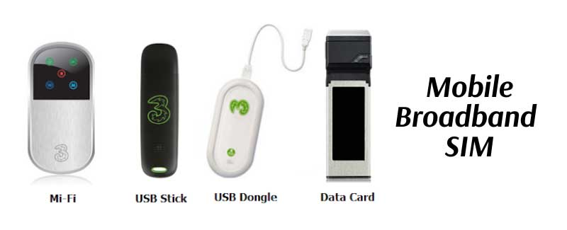 Types of SIM Mobile Broadband Devices