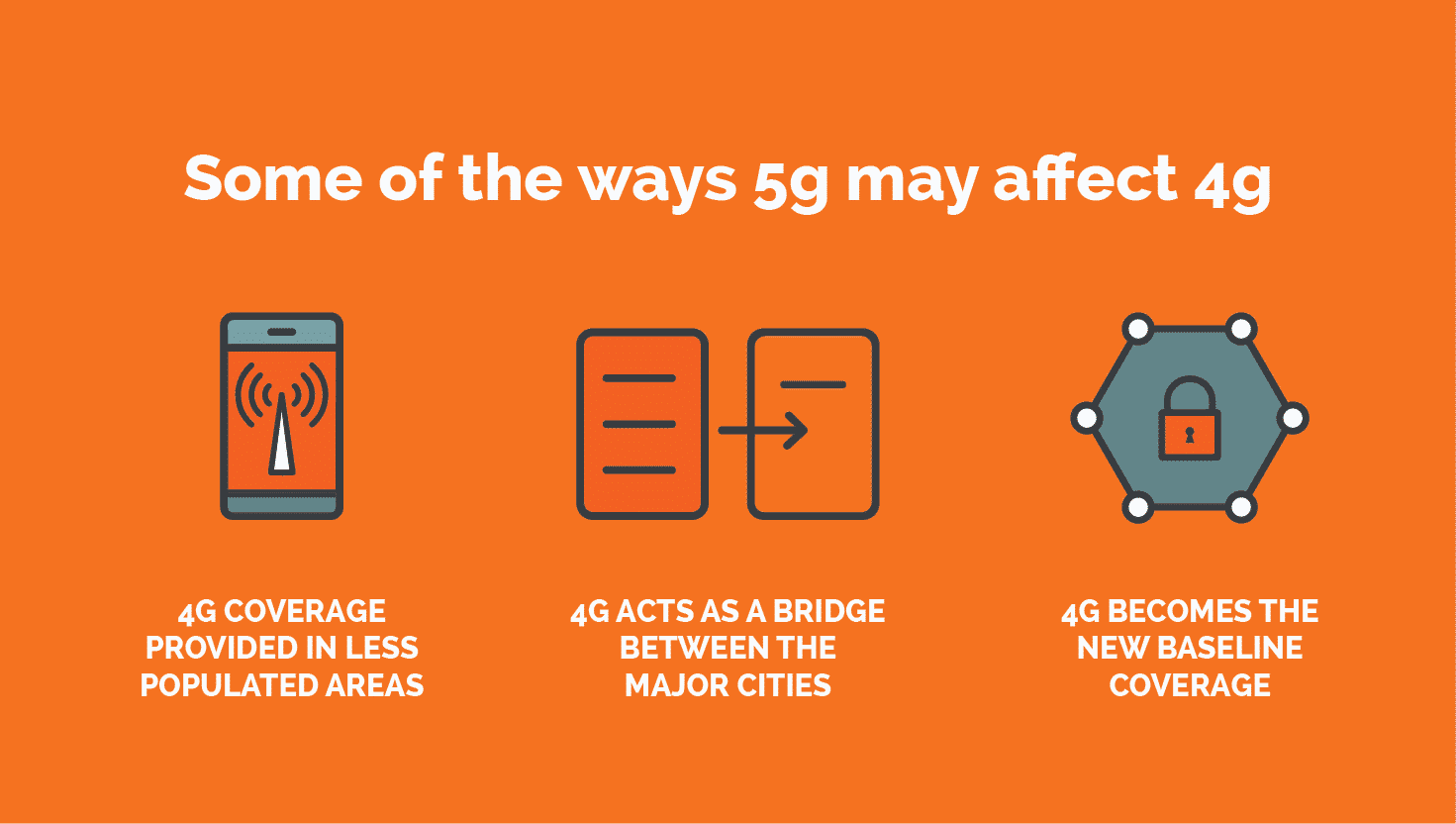 5G and 4G