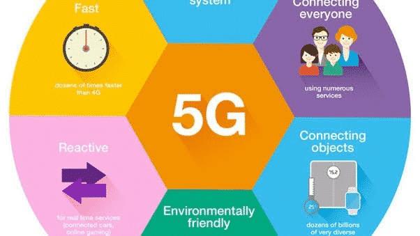 pros of 5G