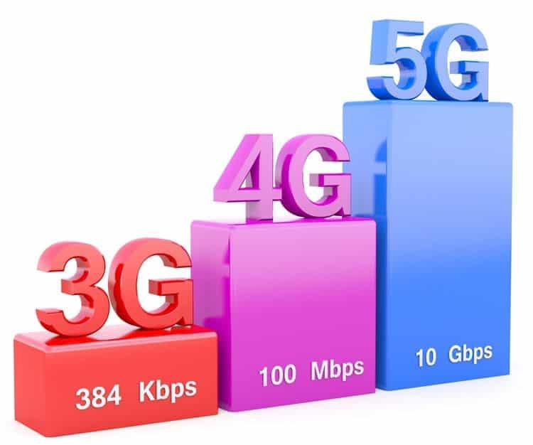 5G download speeds